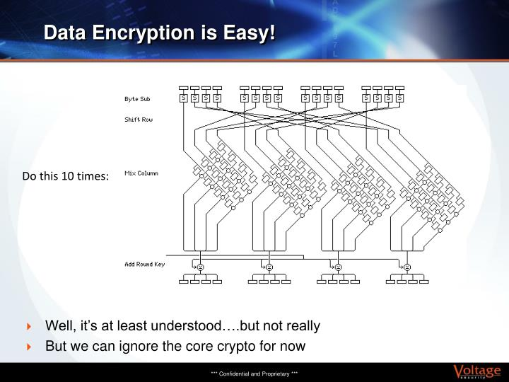 Data Encryption is Easy!