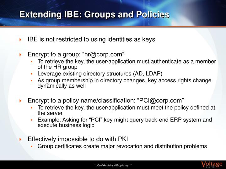 Extending IBE: Groups and Policies