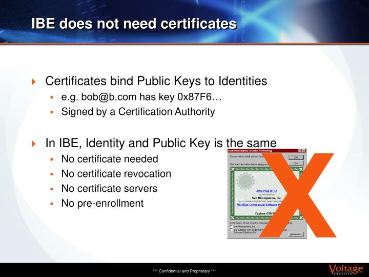 IBE does not need certificates