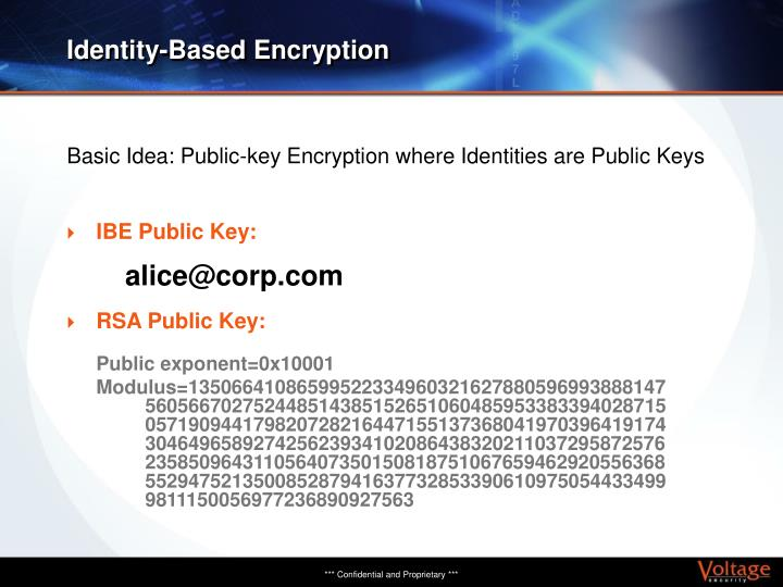 Identity-Based Encryption