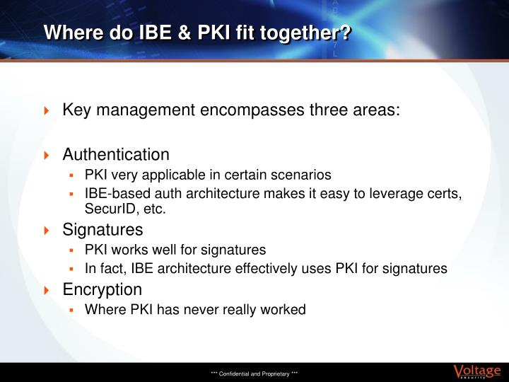 Where do IBE & PKI fit together?