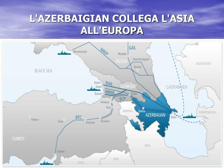 L'AZERBAIGIAN COLLEGA L'ASIA