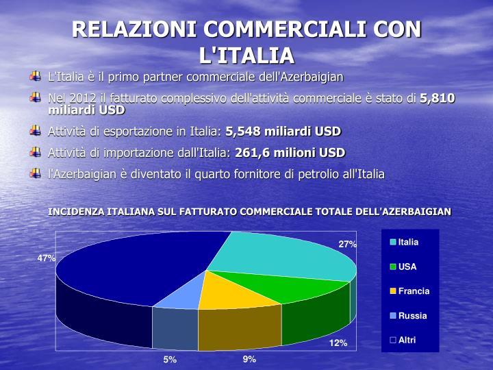 RELAZIONI COMMERCIALI CON L'ITALIA