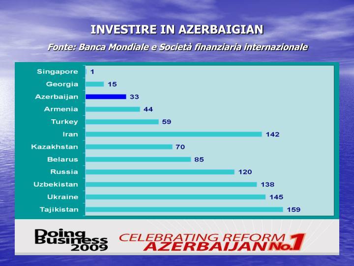 INVESTIRE IN AZERBAIGIAN