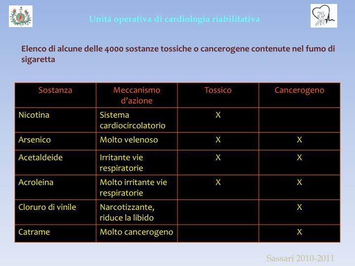 Unità operativa di cardiologia riabilitativa