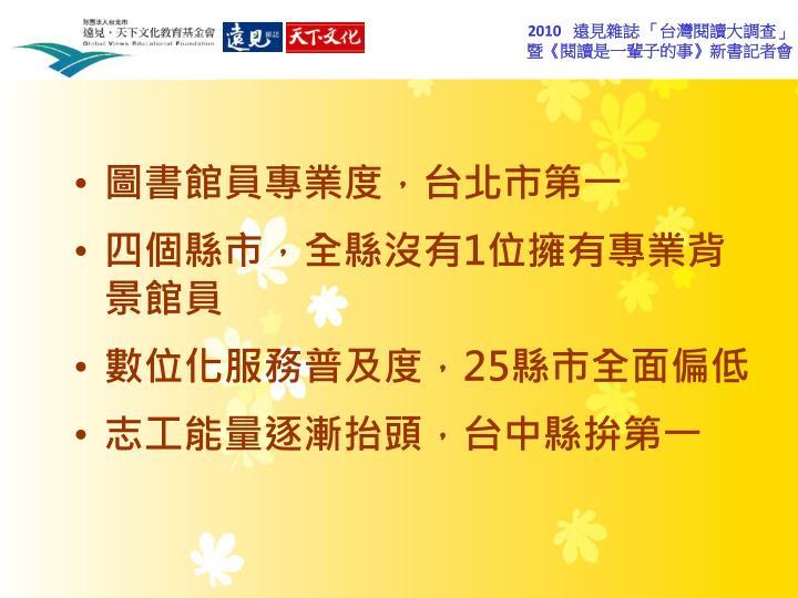 圖書館員專業度,台北市第一