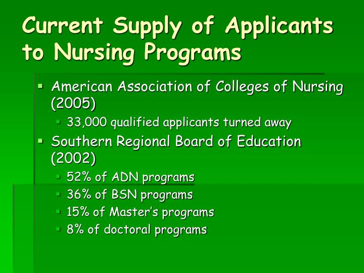 Current Supply of Applicants