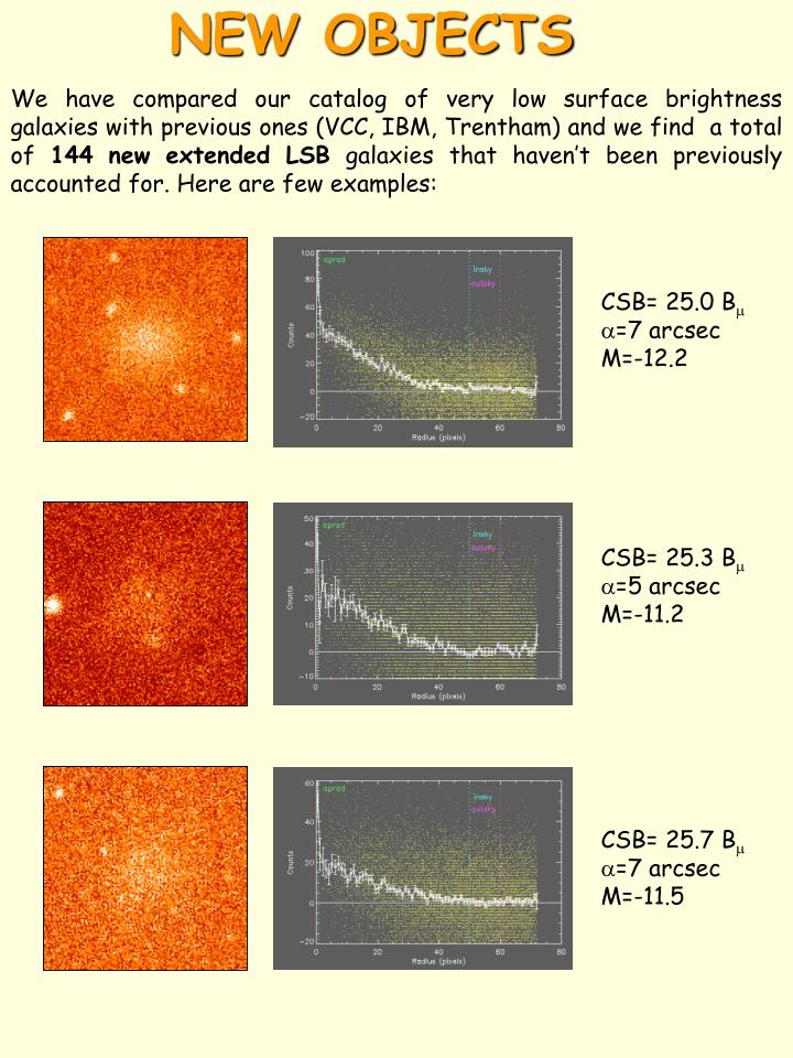 We have compared our catalog of very low surface brightness galaxies with previous ones (VCC, IBM, Trentham) and we find  a total of