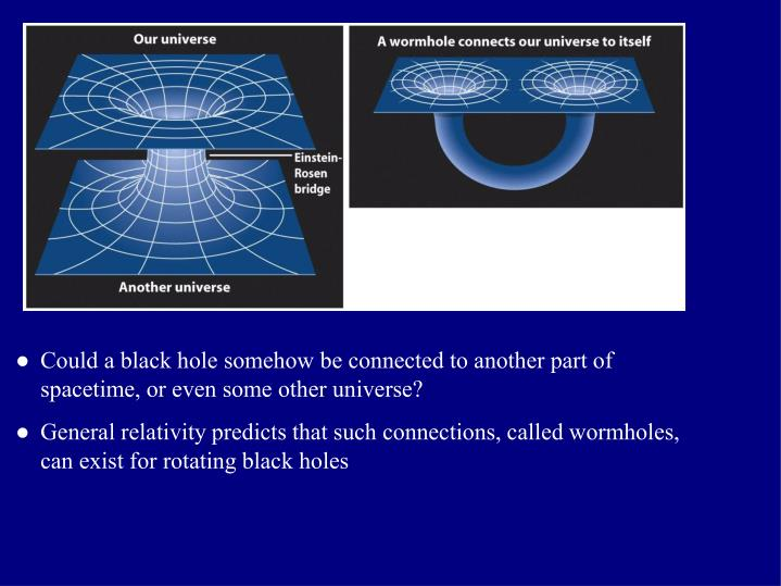 Could a black hole somehow be connected to another part of spacetime, or even some other universe?
