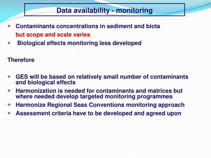 Data availability - monitoring