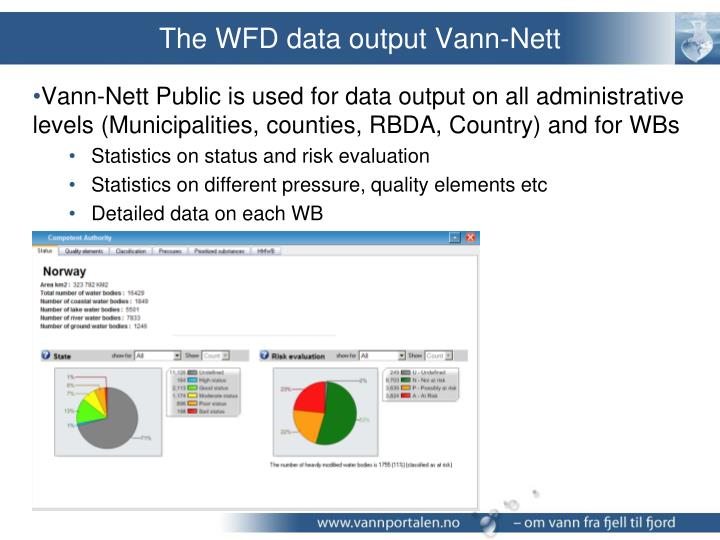 The WFD data output Vann-Nett
