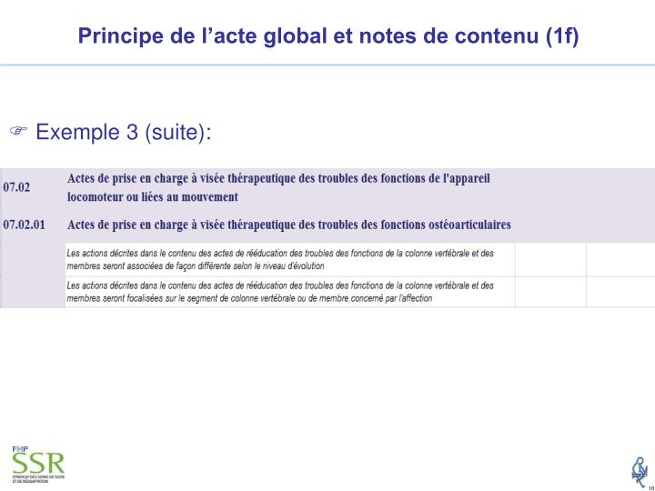 Principe de l'acte global et notes de contenu (1f)