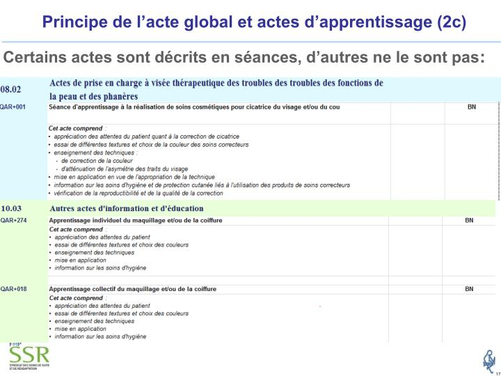 Principe de l'acte global et actes d'apprentissage (2c)