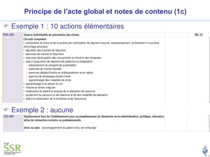 Principe de l'acte global et notes de contenu (1c)