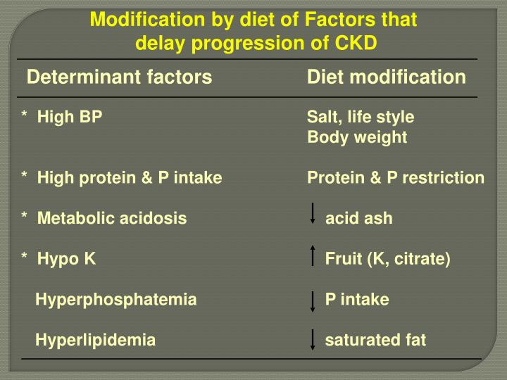 Modification by diet of Factors that
