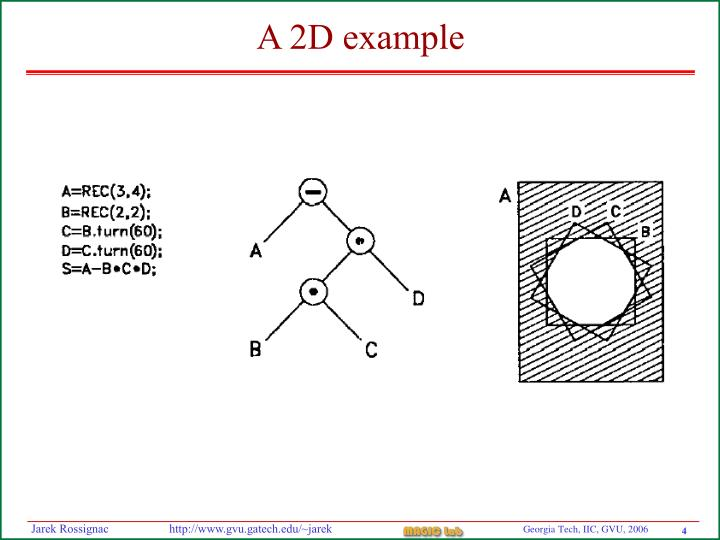 A 2D example