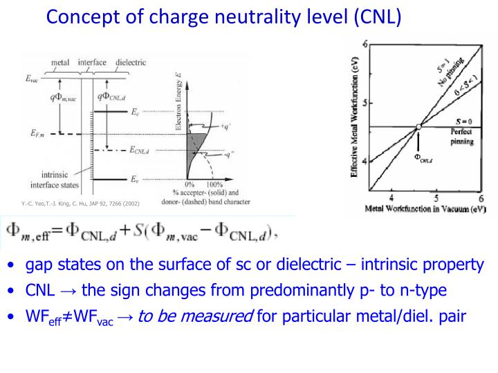Concept of charge neutrality level (CNL)