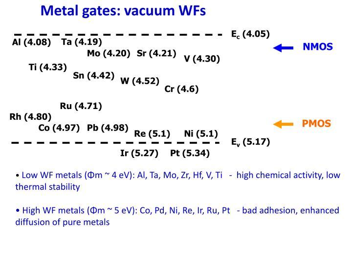 Metal gates: vacuum WFs