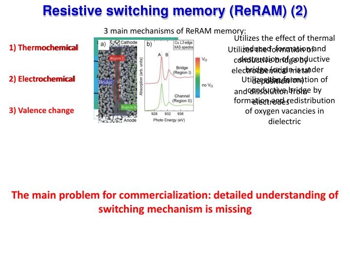 Resistive switching memory (