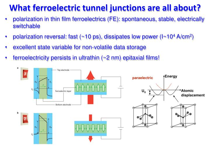What ferroelectric tunnel junctions are all about?