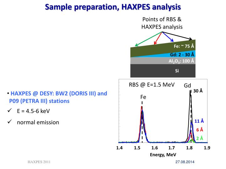 Sample preparation, HAXPES analysis