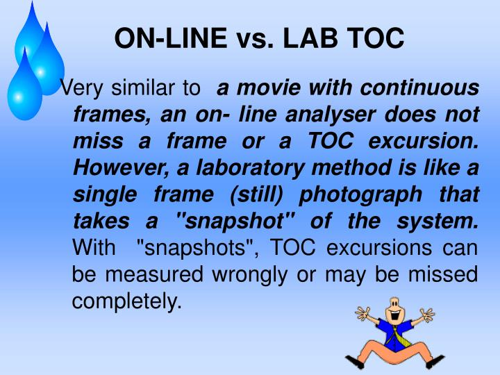 ON-LINE vs. LAB TOC