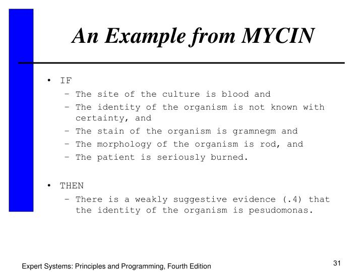An Example from MYCIN