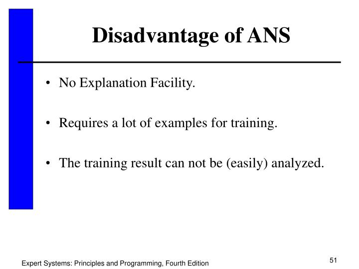 Disadvantage of ANS