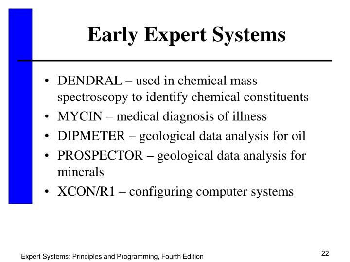 Early Expert Systems