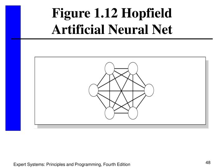 Figure 1.12 Hopfield