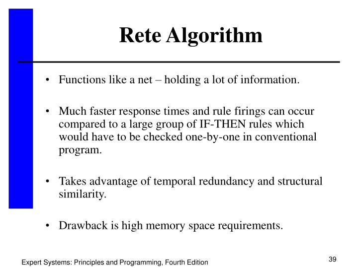 Rete Algorithm