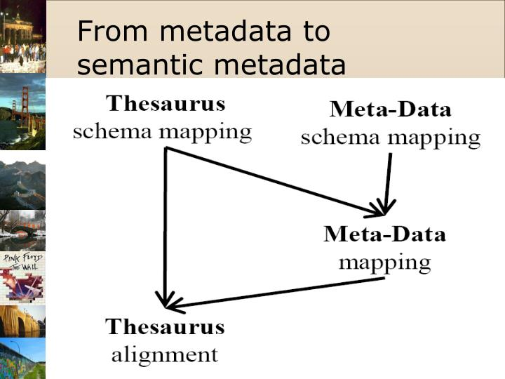 From metadata to
