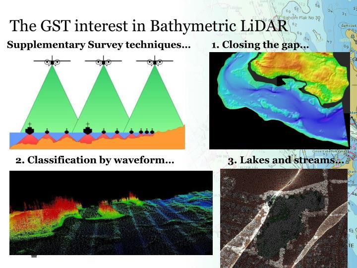 The GST interest in Bathymetric LiDAR