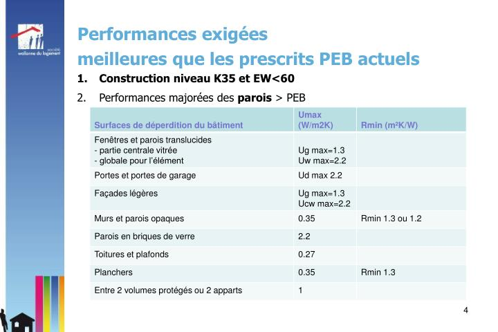 Performances exigées