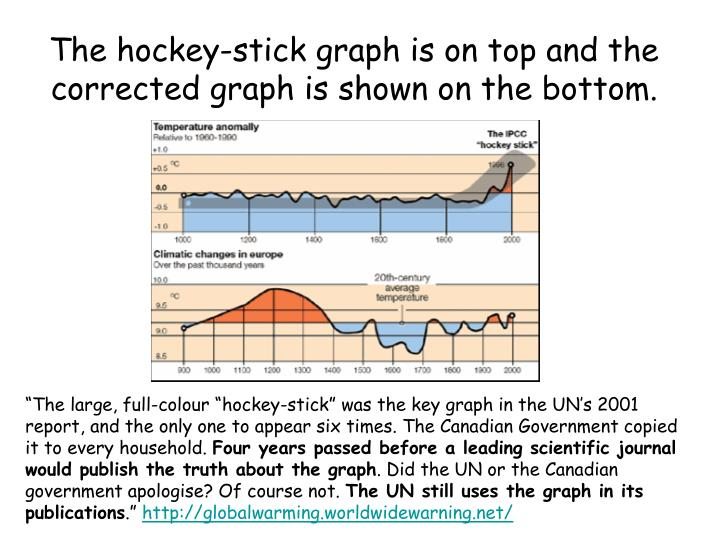 The hockey-stick graph is on top and the corrected graph is shown on the bottom.
