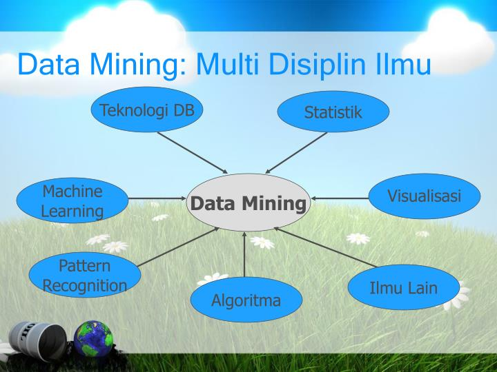 Data Mining: Multi