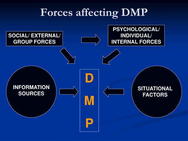 Forces affecting DMP