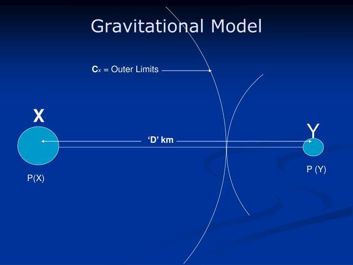 Gravitational Model