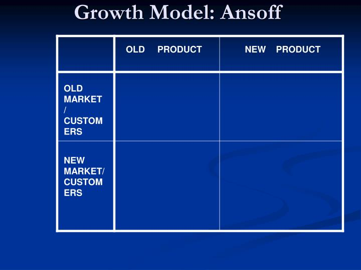 Growth Model: Ansoff