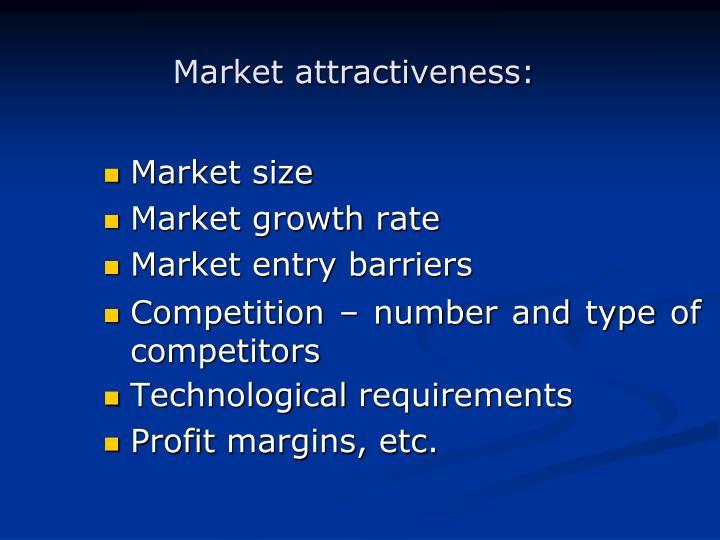 Market attractiveness: