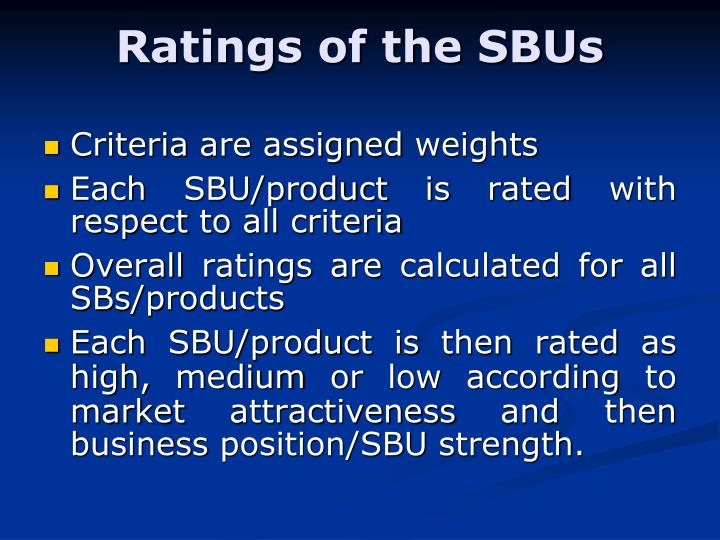 Ratings of the SBUs