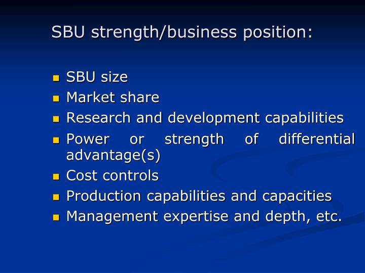 SBU strength/business position: