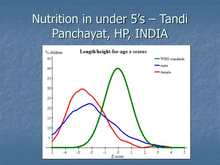 Nutrition in under 5's – Tandi Panchayat, HP, INDIA