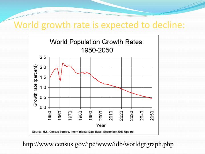 World growth rate is expected to decline: