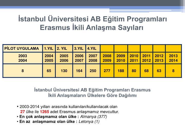 İstanbul Üniversitesi AB Eğitim Programları Erasmus İkili Anlaşma Sayıları