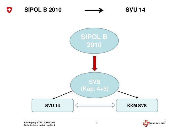 SIPOL B 2010