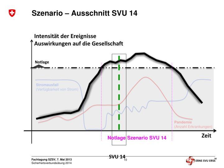 Szenario – Ausschnitt SVU 14