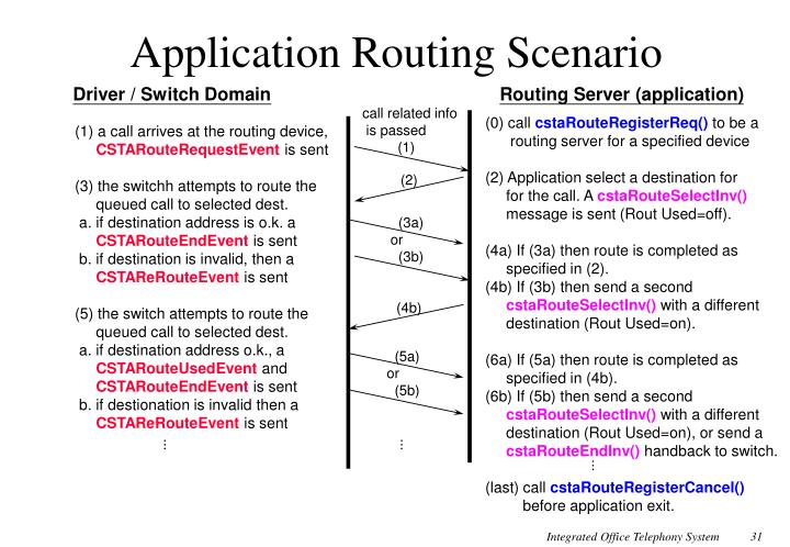 Driver / Switch Domain