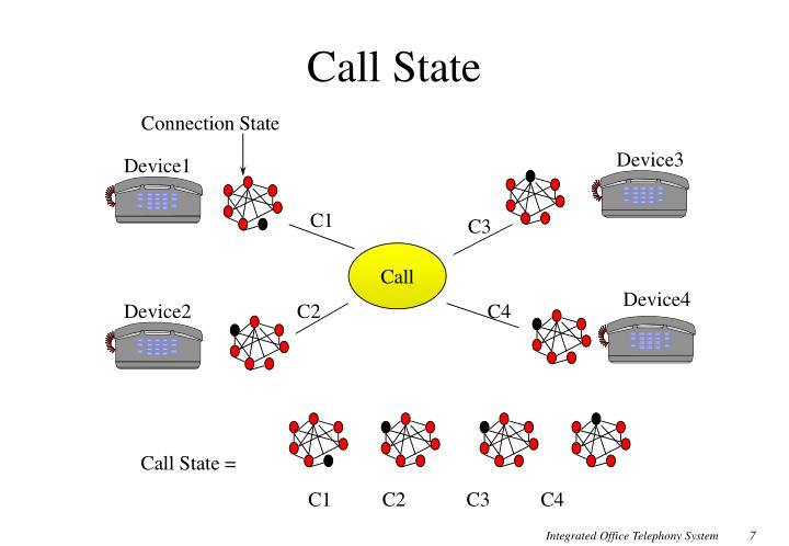 Connection State