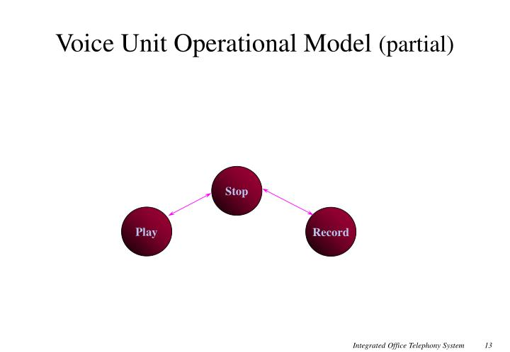 Voice Unit Operational Model